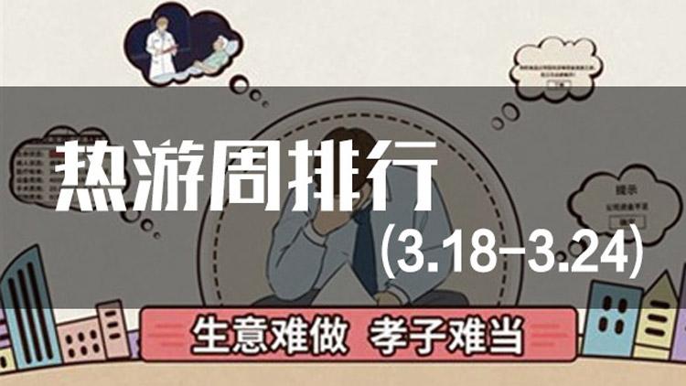 一周热游排行(3.18-3.24)
